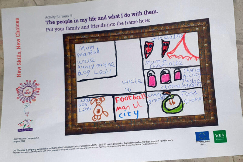 photo of Activity Sheet from week 5 which asks to fill the frame with the people in your life and what you do with them